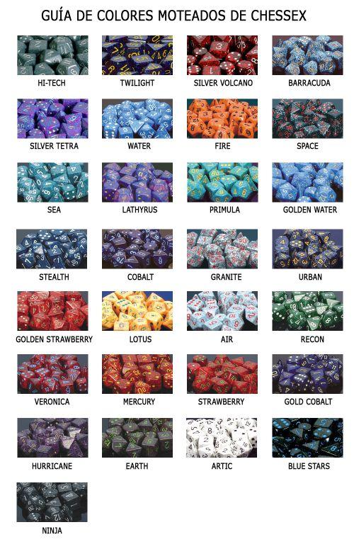guia-colores-moteados-chessex-500x775